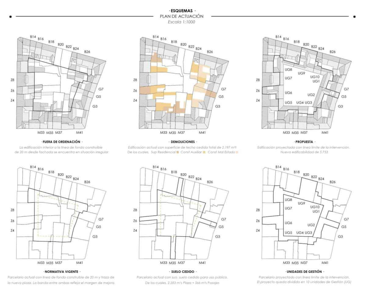 Esquemas resumen del Plan de Actuación para la Plaza Mayor Jaca según alineaciones, calidad de la edificación, etc...